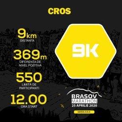 Brasov Marathon - alergare trail - cros 9km