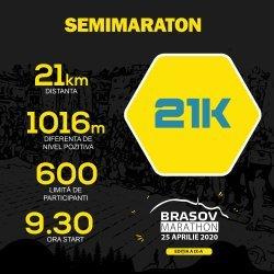 Brasov Marathon - alergare trail - semimaraton 21km
